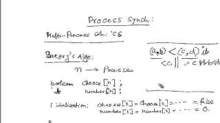 Process Synchronization - GATE Online Lecture - THE GATE ACADEMY
