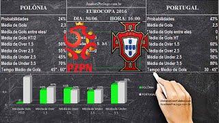 Análises Pré -Jogo - Polônia x Portugal Eurocopa 2016 Quartas de Final