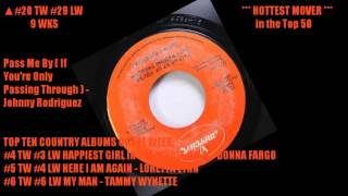 billboard hot country singles january 6 1973 top 50