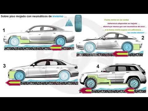 Pavimento deslizante, que es mejor ¿neumáticos de invierno, M+S o 4x4? (4/6)