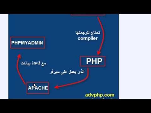 أساسيات لغة php :الدرس2:تنصيب البرامج المطلوبة للphp