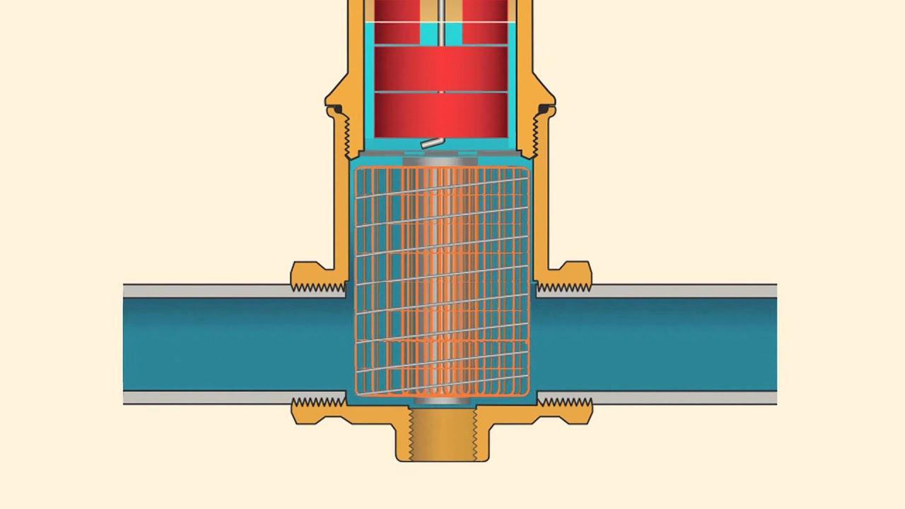 Spirotherm air eliminators youtube
