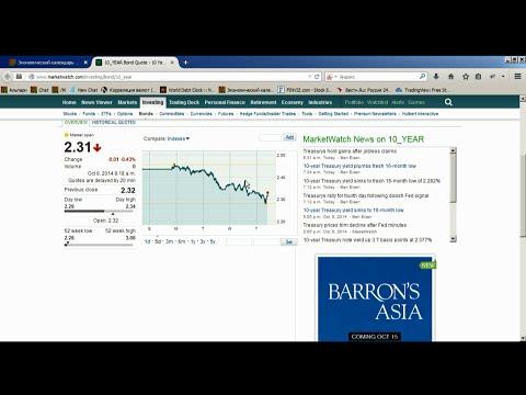 Внутридневной фундаментальный анализ рынка Форекс от 09.10.2014