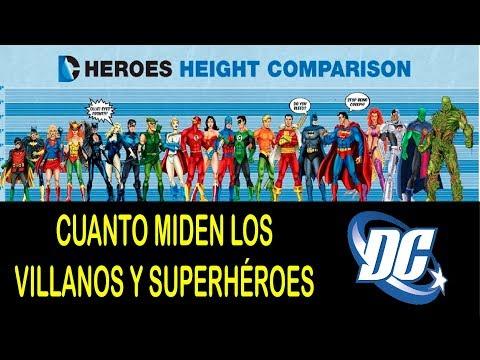 """CUANTO MIDEN LOS SUPERHEROES Y VILLANOS DE """"DC"""" / OMAR CORREA ."""