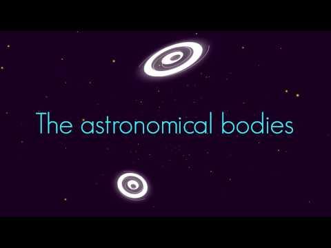 Astronomical Bodies & Astronomical Units