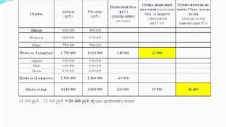 видео КУДиР для ИП и ООО|Образцы книги учета доходов и расходов для налогов УСН, ОСНО, ЕСХН, ПСН