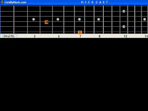 Ironic Alanis Morisette Basic Guitar Lesson Fingerstyle Solo Chord