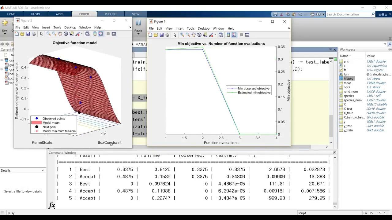 MATLAB SVM tutorial (fitcsvm)