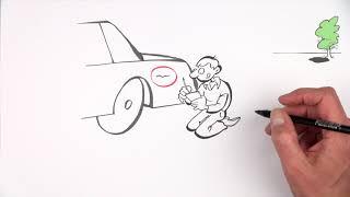 AutoInspectie.nl - De inspectie van uw auto