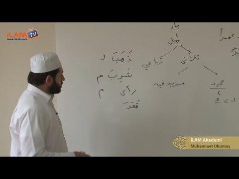 Arapça Dersi 18 - Sülasi Mücerredler  1. Bab (Arapça Öğreniyorum)