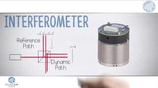 Silicon Audio Optical Seismometer