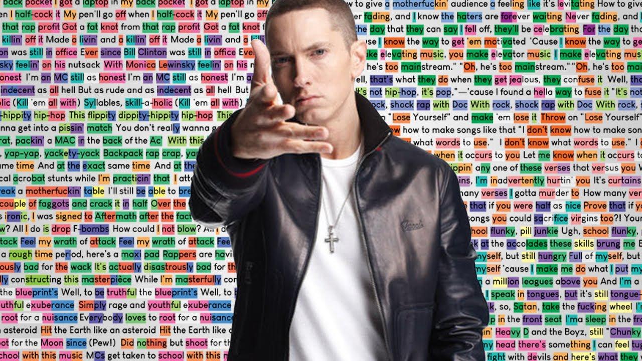 Download Eminem - Rap God | Full Song | Rhymes Highlighted | 50K SUB SPECIAL!