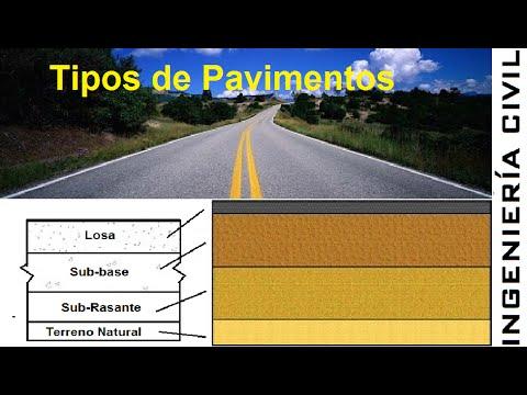 Tipos de pavimentos youtube - Tipos de pavimentos ...