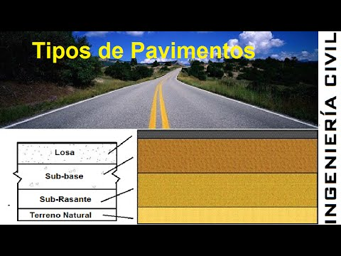 Tipos de pavimentos youtube - Clases de pavimentos ...
