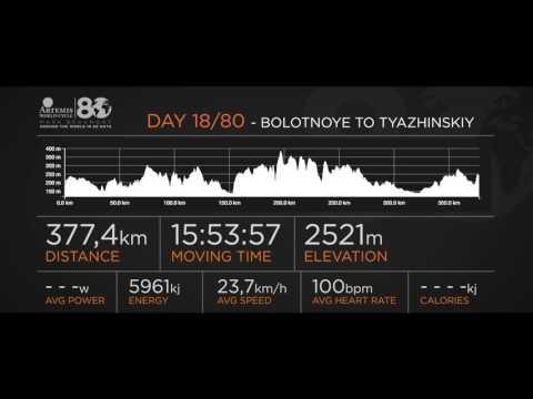 Artemis World Cycle Day 18: Bolotnoye to Tyazhinskiy