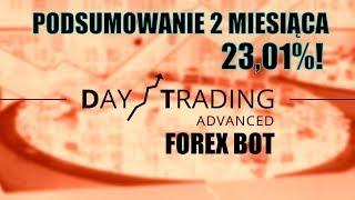 Wynik Bota Forex z DTA 2 miesiąc