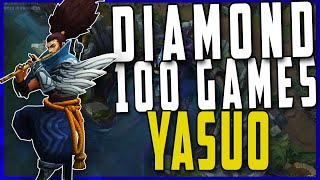 Yasuo Guide - Diamond in 100 games or less!