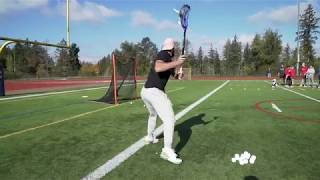 HOW TO SHOOT UNDERHAND