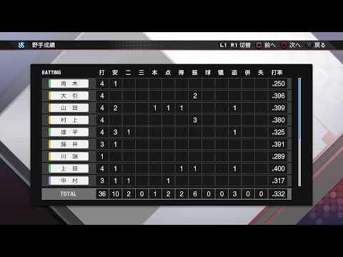 PS4野球魂2019 季賽第39戰(29-9)  打擊輔助lv1  COM投打守走:魂