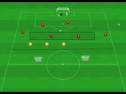 تعلم تكتيك كرة القدم