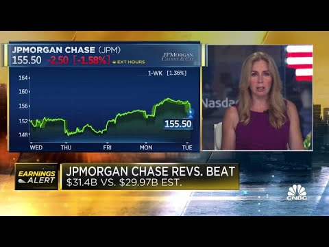 J.P. Morgan second-quarter earnings report shows revenues, EPS beat
