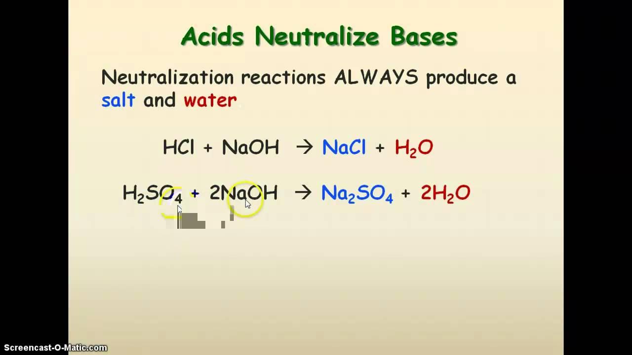 Acid Base Neutralization Reactions Podcast - YouTube