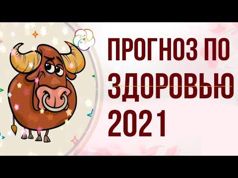Астрология БАЦЗЫ 2021:
