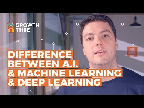 The Difference Between A I  and Machine Learning and Deep