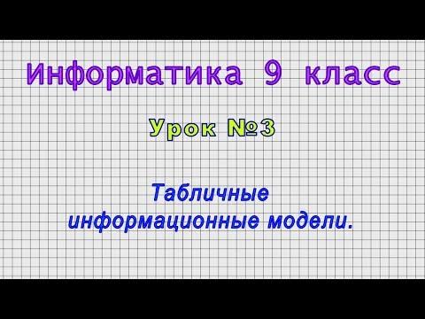 Информатика 9 класс (Урок№3 - Табличные информационные модели.)