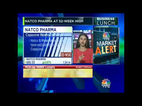 Natco Pharma Receives EIR From US FDA For Its Chennai Unit
