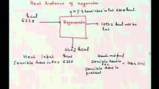 Mod-01 Lec-19 Heat Utilization in Furnaces: Heat Recovery Concepts and Illustrations