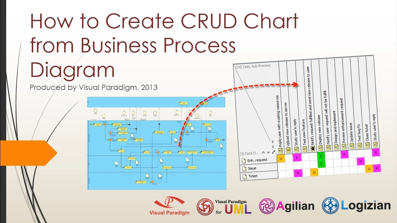 how to create crud chart from business process diagram   youtubehow to create crud chart from business process diagram