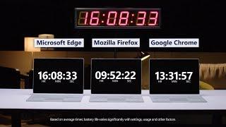 видео Тест скорости браузера (futuremark)