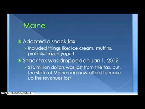Childhood Obesity and the Junk Food Tax