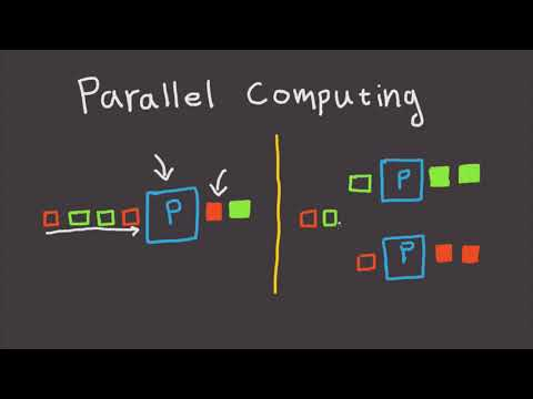 Parallel Computing Explained - Fast Tech Skills