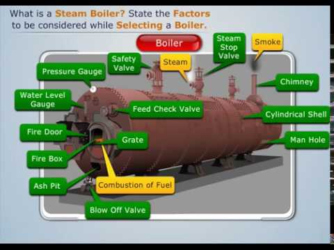 Definition of Steam Boiler - Magic Marks - YouTube