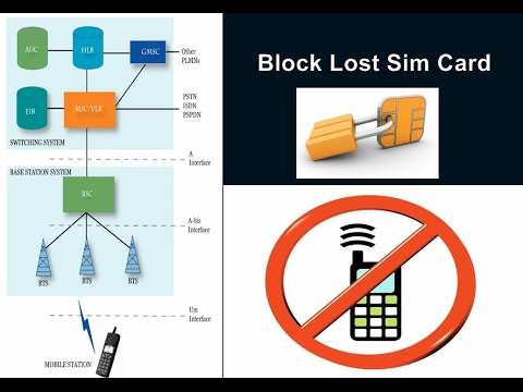 How To Block Sim Card Lost Sim Card Online In Indiaairtel Bsnl