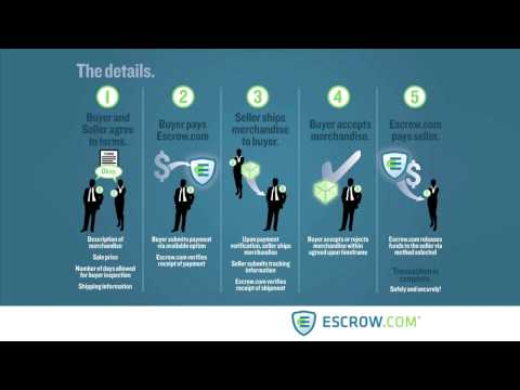 How Does Escrow.com Work?