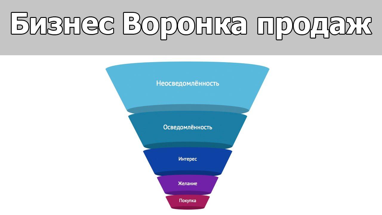 Банки — Крымский сайт