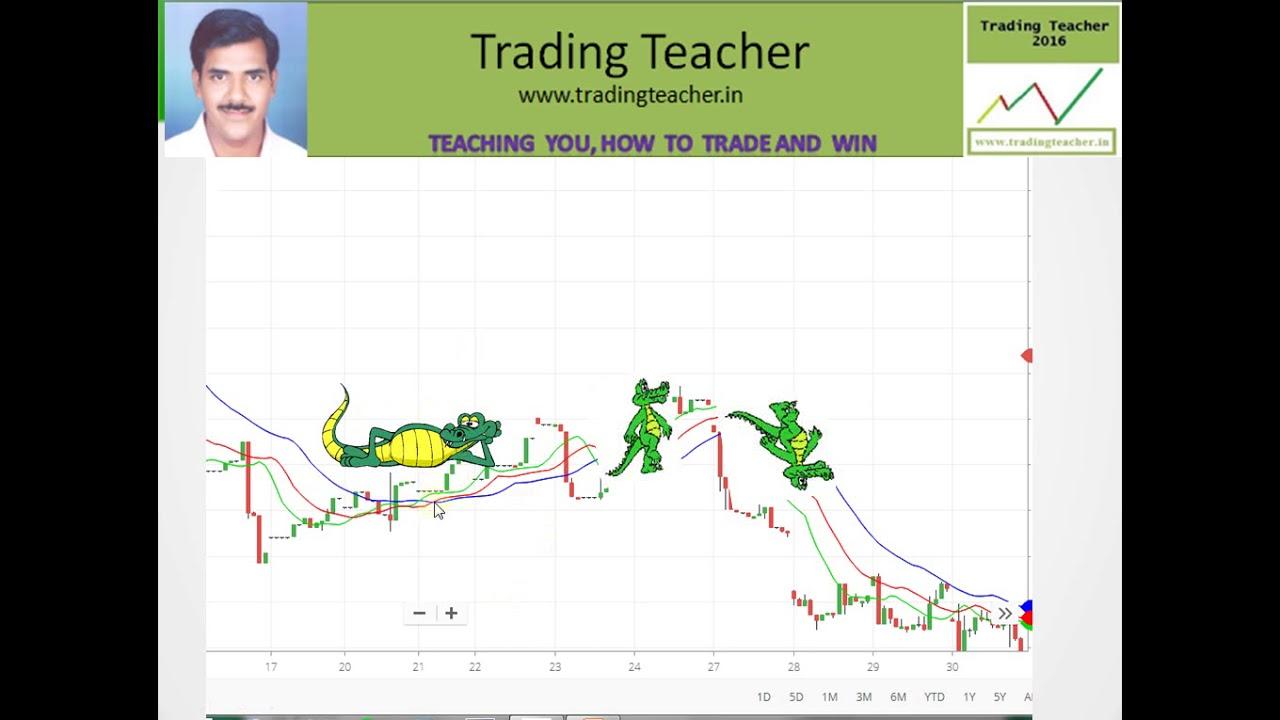 How To Use Alligator Indicator Marathi Audio Episode 1 Youtube