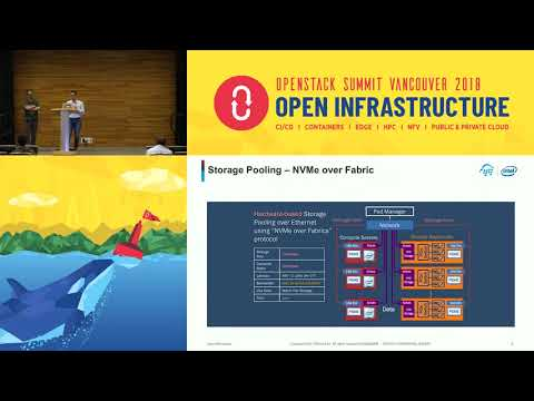 Optimized HPC-AI cloud with OpenStack acceleration service and composable hardware