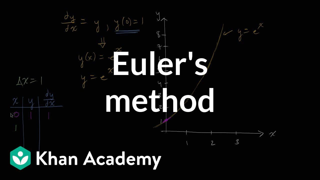 Euler's method | Differential equations (video) | Khan Academy