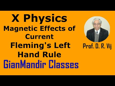 X Physics - Magnetic Effects of Current - Fleming's Left Hand Rule by Amrinder Sir
