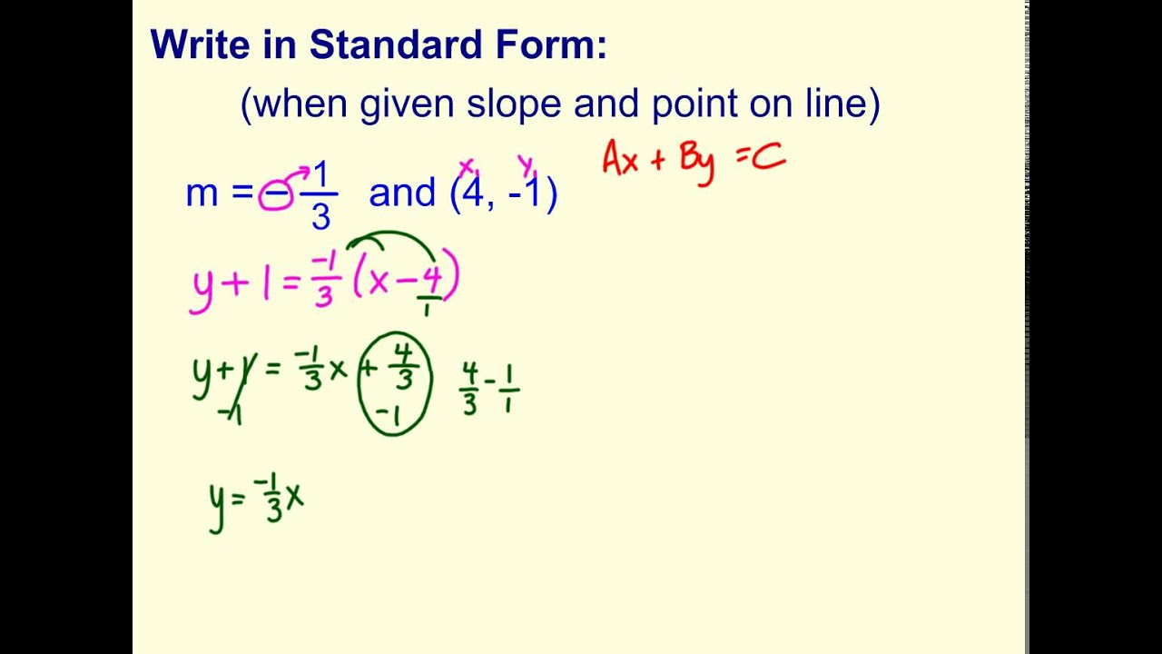 slope intercept form using one point  Write Standard Form (when given point and slope)