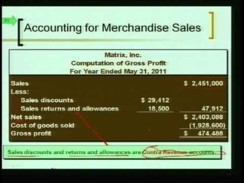 """Accounting 1: Program #19 - """"Sales Cycle Journal Entries"""""""
