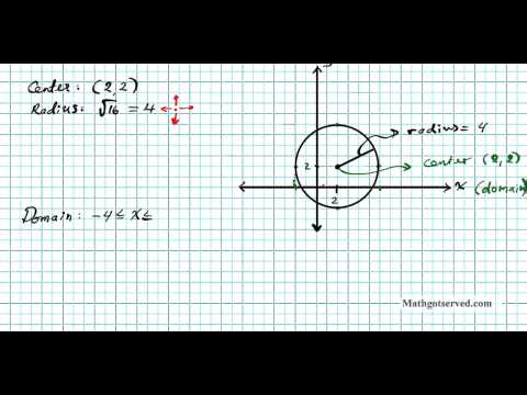 conic sections general form graphing domain range trig algebra 2 TrU1l8