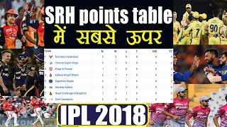 IPL 2018: Sunrisers Hyderabad top the points table , dethrones Chennai Super Kings | वनइंडिया हिंदी