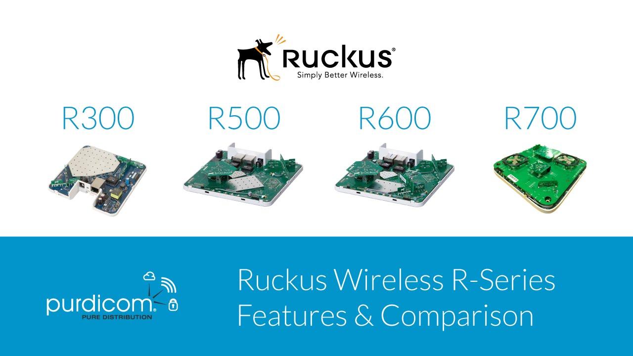 Ruckus Wireless R Series Features & Comparison