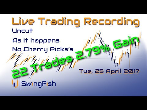 Live-Trading Forex [Tue, 25 April 2017 | +2.79% | 22 Trades]
