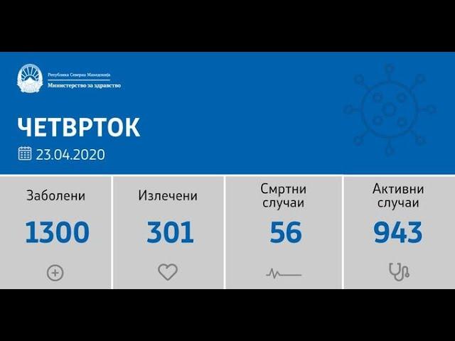 ТВМ Дневник 23.04.2020